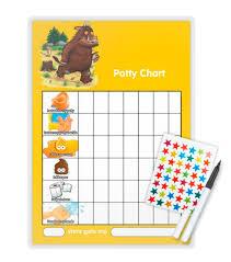 Peppa Pig Potty Training Reward Chart Printable 10 Of The Best Potty Training Sticker Charts Madeformums