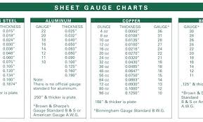 Sheet Metal Thickness Chart 16 Gauge Thickness Stainless Steel Beyondmarketinginc Co