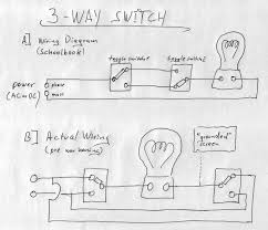 three way wiring diagram multiple lights boulderrail org With A 3 Way Switch Wiring Multiple Lights best 3 way dimmer switch diagram pictures inside three wiring multiple 3 way switch wiring with multiple lights diagram
