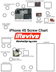 Iphone 4s Screw Chart