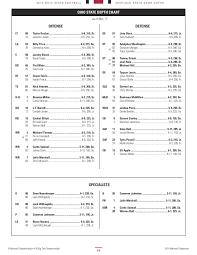 Msu Depth Chart Ohio State Michigan State 2015 Depth Chart Sean Nuernberger