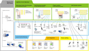 delmatic the lighting management company system schematic