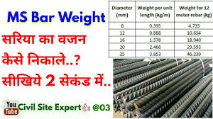Steel Bar Weight Calculation Simple Method Of Weight Calculate Of Ms Bar