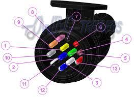 wiring diagram for 13 pin caravan socket webtor me 13 pin trailer plug wiring diagram at 13 Pin Wiring Diagram