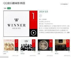 2014 Album Charts