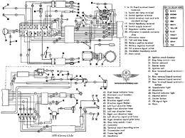 wiring diagram for harley davidson dyna glide readingrat net harley wiring diagrams wiring diagram for harley davidson dyna glide