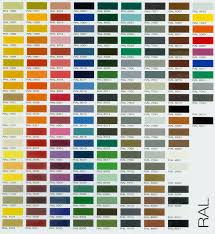 Ral Colour Chart 2016 Ral Colour Chart Gate Paint Finish Options Ral