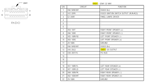 7 speaker stereo pinout or wiring diagram for 2013 jeep wrangler 1998 jeep wrangler wiring diagram at 99 Wrangler Wiring Diagram