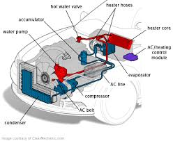 furthermore How Recharge Window Air Conditioner   buckeyebride furthermore  as well Aliexpress     Buy auto ac parts air conditioning  pressor likewise  in addition Ford AC  pressor   Ford AC  pressor are available for all type further Parts  ®   FORD AC HOSE PartNumber CV6Z19D742B as well 1996 Ford Explorer AC  pressor Part 1   YouTube besides Explorer AC  pressors   Best AC  pressor for Ford Explorer additionally Ford   Ford   Air Conditioning System Kit  Perfect Fit  134A besides . on ford ac parts air conditioning