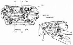 2007 hyundai tiburon engine diagram • wiring diagram for 1999 hyundai tiburon engine diagram 1999 get image