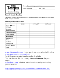 Bonding Comparison Chart Bonding_ws