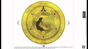 Lunar Hair Chart 2018 Usa Lajoshrich Com