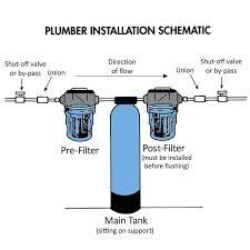 homemade water filter. Homemade Water Filter System. Beautiful System For Home  Reverse Osmosis Intended V