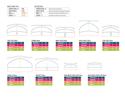 Ride Engine Size Chart Kite Foils And Foil Boards