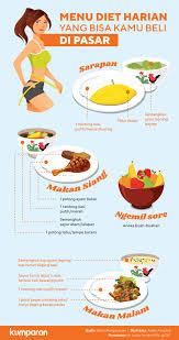 Berikut ini akan dijelaskan beberapa resep makanan sehat untuk membantu program diet anda yang tentu saja makanan sehat ini juga sangat menarik untuk dibuat sendiri, dilihat oleh mata dan tentu saja disantap. Infografik Menu Diet Harian Yang Bisa Kamu Beli Di Pasar Kumparan Com