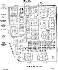 1996 jeep grand cherokee diagram owners manual hood kick