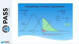 Statistical Power Formula Visualizing A Power Calculation