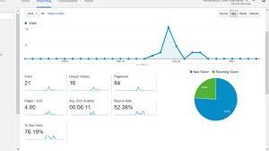 Javascript Google Analytics Import Chart How To Sort Date