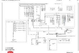 2000 peterbilt 379 wiring diagrams wiring diagram and schematic peterbilt 379 headlight wiring diagram digital