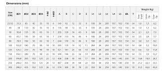 Butterfly Valve Size Chart Butterfly Valves V101 V102 Valves Proval