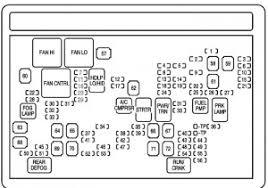 2007 chevrolet avalanche fuse panel diagram not lossing wiring 2007 chevy avalanche fuse box diagram wiring diagram third level rh 4 18 16 jacobwinterstein com chevy avalanche fuse diagram 1993 chevy suburban fuse box