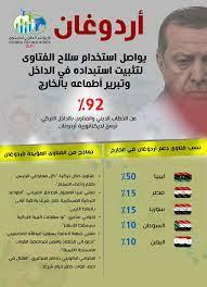 رغم بشارة النبي.. دار الإفتاء المصرية تصف فتح القسطنطينية بالاحتلال ثم  تتراجع | مصر أخبار