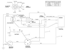 toro sand pro engine wiring schematic manual guide wiring diagram • toro parts sand pro 3020 rh toro com toro z master wiring schematic toro z master wiring schematic