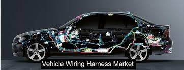 vehicle wiring harness market growing at steady cagr to 2022 openpr automotive wiring harness sets in this report, the global vehicle wiring harness market is valued at usd xx million