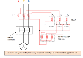 circuit breaker tripping schemes electricalunits com Circuit Breaker Schematic when a fault occurs, the relay contacts are opened and circuit breaker trip coil is energized to open the circuit breaker the schematic drawing of the circuit breaker schematic symbol