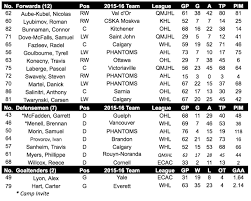 flyers scheduule flyers announce rookie training camp roster dates nbc sports