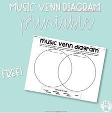 Music You Like Music I Like Venn Diagram Music Venn Diagram Free By Musicpluscoffee Teachers Pay