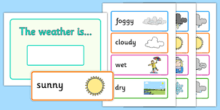 Free Weather Display Weather Today Todays Weather