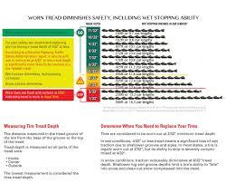 Winter Tire Tread Depth Chart Easybusinessfinance Net