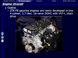 FORTUNER - Engine Click a Section Tab - ppt video online download