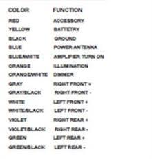 sony wiring diagram car stereo Sony Wiring Harness Colors sony car stereo wiring harness diagram questions & answers with sony wiring harness color code for xav63