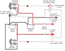 infiniti alternator wiring diagram wiring diagram user 1995 infiniti alternator wiring diagram wiring diagram info alternator wire diagram fuse wiring diagram compilationalternator fuse