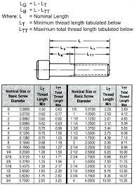 Screw Bolt Size Chart Lag Bolt Length Batamtourism Co