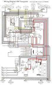 vw beetle starter wiring diagram thesamba type 2 wiring diagrams vw beetle starter wiring diagram vw beetle starter wiring diagram thesamba type 2 wiring diagrams
