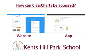What Is Classcharts A Record Of Behaviour Positive And