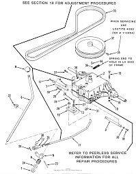 Toro wheel horse 212 5 wiring diagram honda civic wiring diagrams at ww w