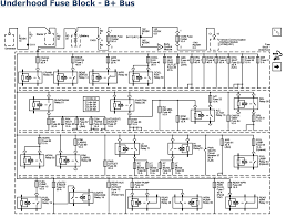 repair guides wiring systems and power management 2007 power underhood fuse block b bus 2007
