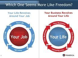 Primerica Presentation Primerica Presentation Primerica Planner Organization Life