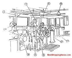 2 4 twin cam engine diagram wiring diagram libraries 2 4 twin cam engine diagram