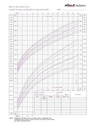 9 Month Old Baby Height And Weight Chart 24 Judicious Girls Height And Weight Chart For Children