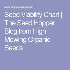Seed Viability Chart The Seed Hopper Blog From High Mowing
