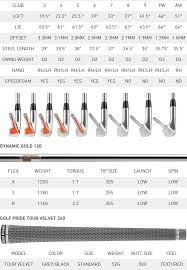 Taylormade Custom Shaft Chart Taylormade P760 Golf Irons Steel Shafts Left Handed