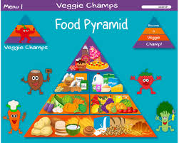 Food Pyramid Project Creative Multimedia Programming Blog Page 3 A Blog About