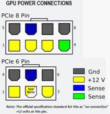 4 pin power connector wiring diagram wiring diagrams best nerd ralph hacking gpu pcie power connections 4 flat trailer wiring diagram 4 pin power connector wiring diagram