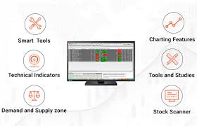 Learn To Trade Smart Charts Review Tradetiger Online Desktop Trading Platform Sharekhan