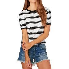 Одежда <b>Volcom</b> купить в интернет-магазине BoardShop №1